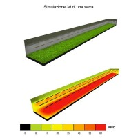 Growish LED Bar 3x36W 108W Cultivation / Grow Plants culture growing