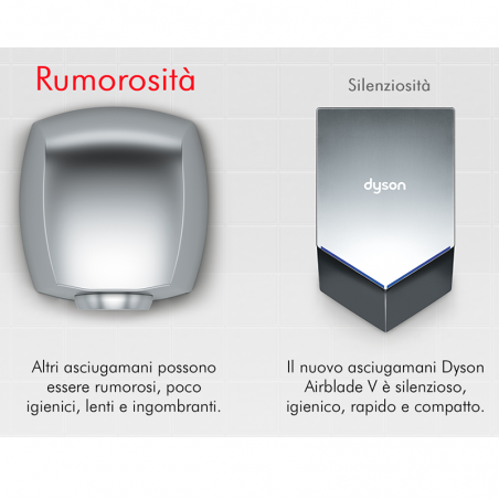 Dyson Airblade V Asciugamani A Parete silenzioso Igienico Rapido e Compatto