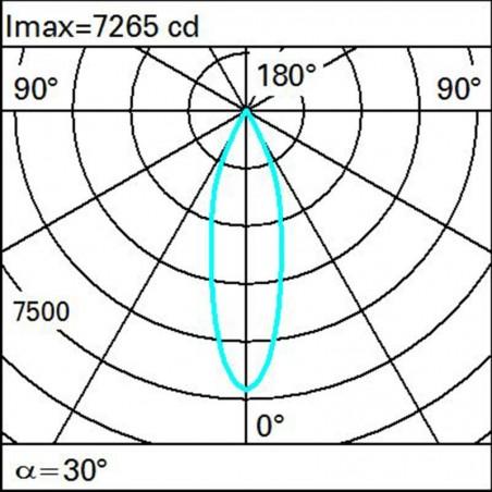 iGuzzini MK99.004 Front Light Projector Binary BLACK 27W LED 3000k