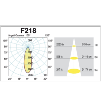 Duralamp DR111 Lamp LED SF G53 15W-132W 1200lm 30° 3000K