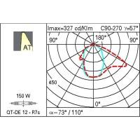 IGuzzini B787 ITeka grigio faro 150W R7S esterni proiettore orientabile